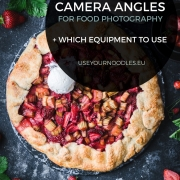 Let's talk about camera angles for food photography! They can literally make or break a photo. And you didn't style that beautiful dish to fall flat because of the wrong camera angle, right?